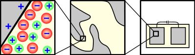 Sketch-Capacitor